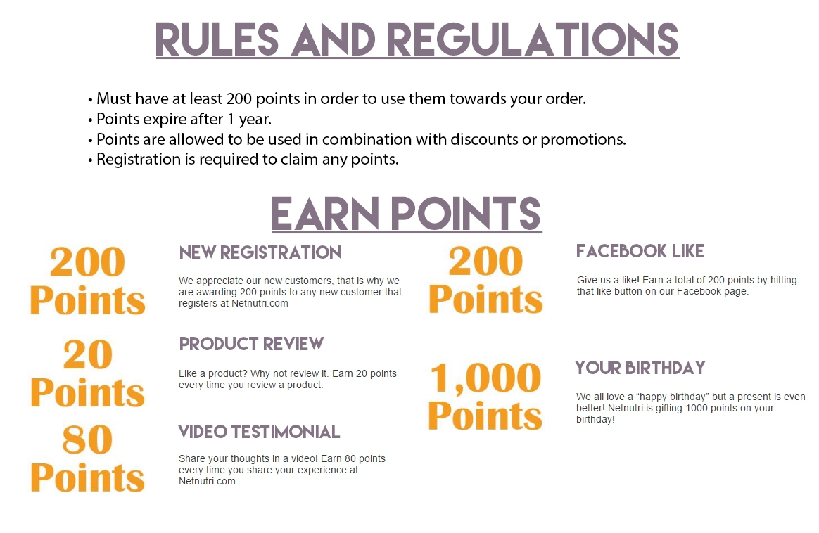 Netnutri's Reward Points