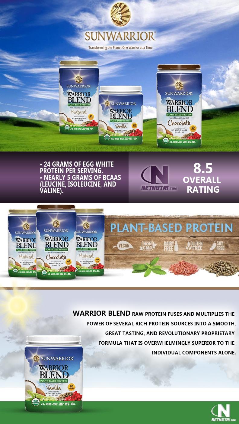 Warrior Blend Protein sale at netnutri.com
